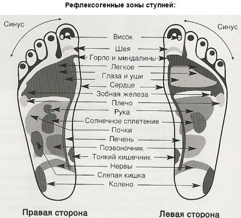 Какая мазь от грибка на ногах между пальцами эффективная